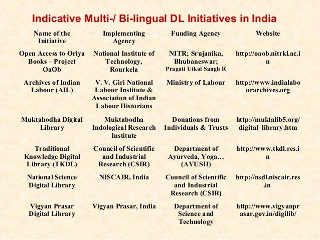 Indicative Multi-/ Bi-lingual DL Initiatives in India    Name of the           Implementing           Funding Agency      ...