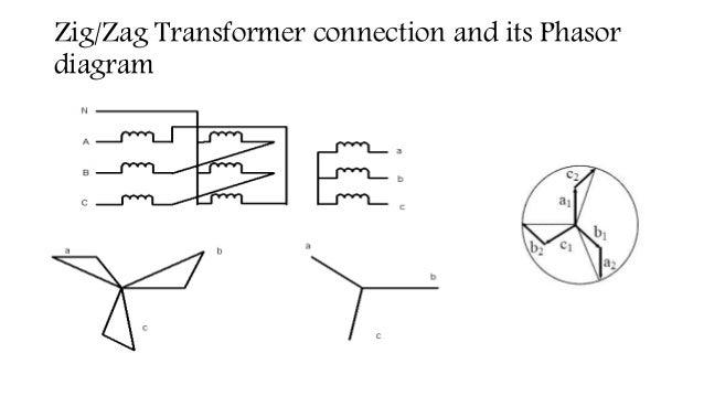 zig zag generator wiring diagram generac generator wiring diagrams 24 volt transformer wiring zig zag wiring diagram free car wiring diagrams \\u2022 generator plug wiring diagram anura g