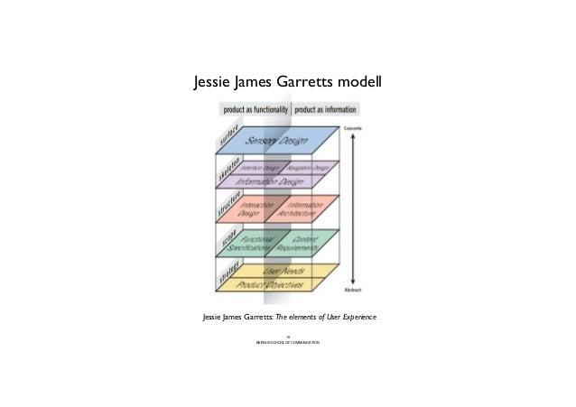 Jessie James Garretts modell                                                       Jessie James Garretts: The elements o...