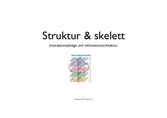 Struktur  skelett                  Interaktionsdesign och infomationsarkitektur                                          ...