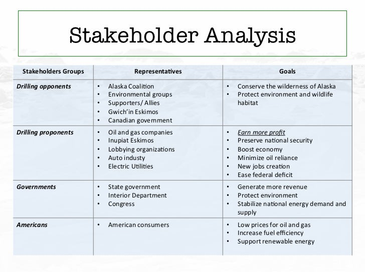 british petroleum stakeholder analysis Bp plc is a british multinational oil and gas company headquartered in london,  england  practice in the isocracker unit failure to resolve process hazard  analysis recommendations  in the same bid bp also stated that a diesel spill  would be socially acceptable due to a lack of unresolved stakeholder concerns .