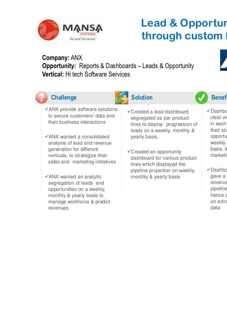 Lead & Opportunity Analysis                                          through custom DashboardsCompany: ANXOpportunity: Rep...