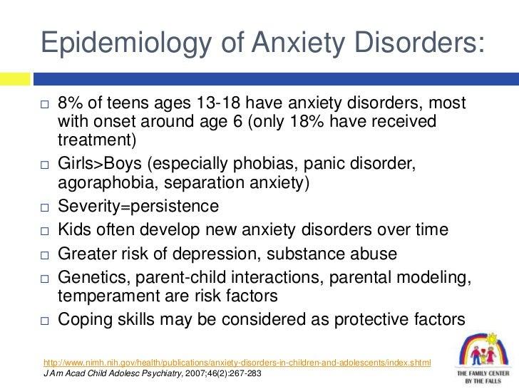 Anxiety disorders teens pics 543
