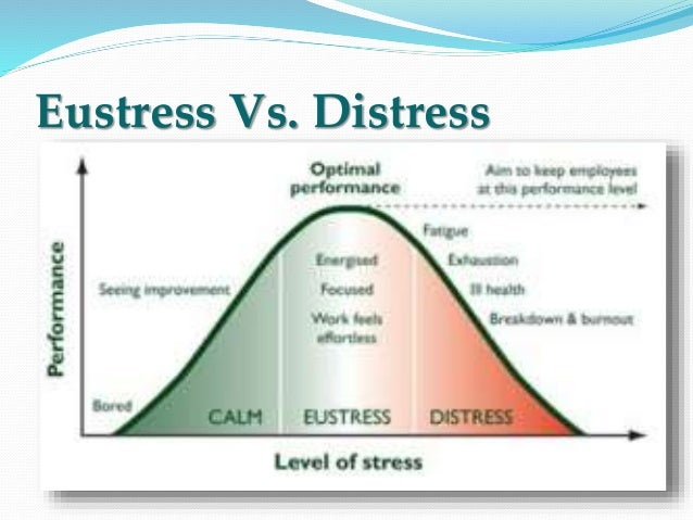 what is eustress and how is Well-being what is stress and what types of stress exist  eustress is the good type of stress that works as a motivator.