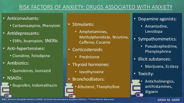 ARWA M. AMIN RISK FACTORS OF ANXIETY: DRUGS ASSOCIATED WITH ANXIETY • Anticonvulsants: • Carbamazepine, Phenytoin • Antide...