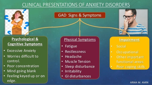 ARWA M. AMIN CLINICAL PRESENTATIONS OF ANXIETY DISORDERS GAD Signs & Symptoms Impairment • Social • Occupational • Other i...