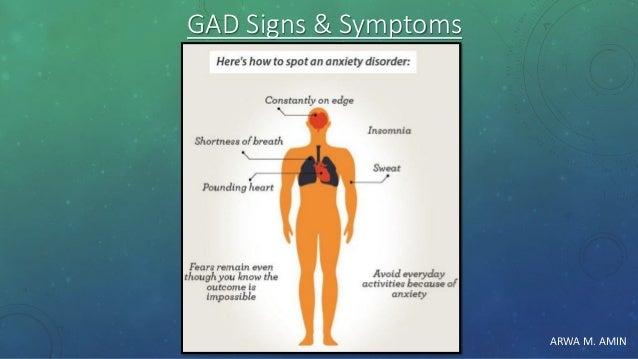 ARWA M. AMIN GAD Signs & Symptoms