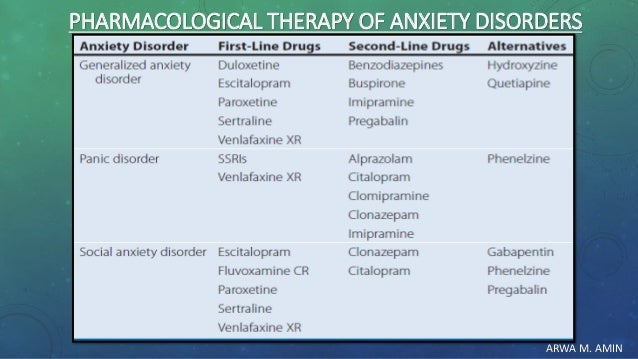 ARWA M. AMIN PHARMACOLOGICAL THERAPY OF ANXIETY DISORDERS