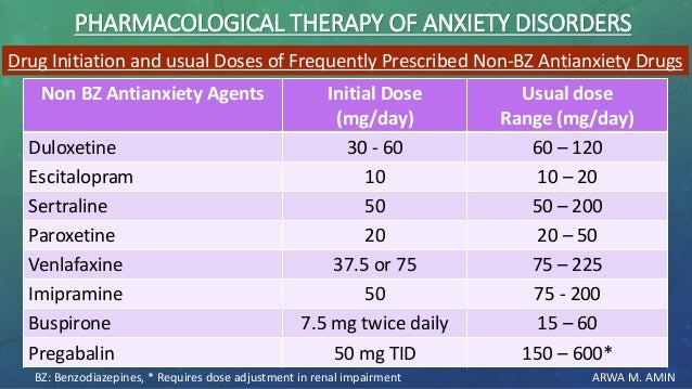 ARWA M. AMIN PHARMACOLOGICAL THERAPY OF ANXIETY DISORDERS Usual dose Range (mg/day) Initial Dose (mg/day) Non BZ Antianxie...
