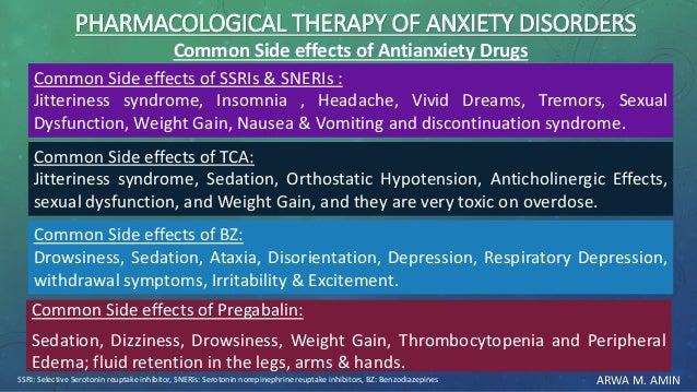 ARWA M. AMIN PHARMACOLOGICAL THERAPY OF ANXIETY DISORDERS SSRI: Selective Serotonin reuptake inhibitor, SNERIs: Serotonin ...
