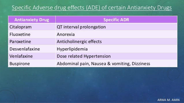 ARWA M. AMIN Specific Adverse drug effects (ADE) of certain Antianxiety Drugs Specific ADRAntianxiety Drug QT interval pro...