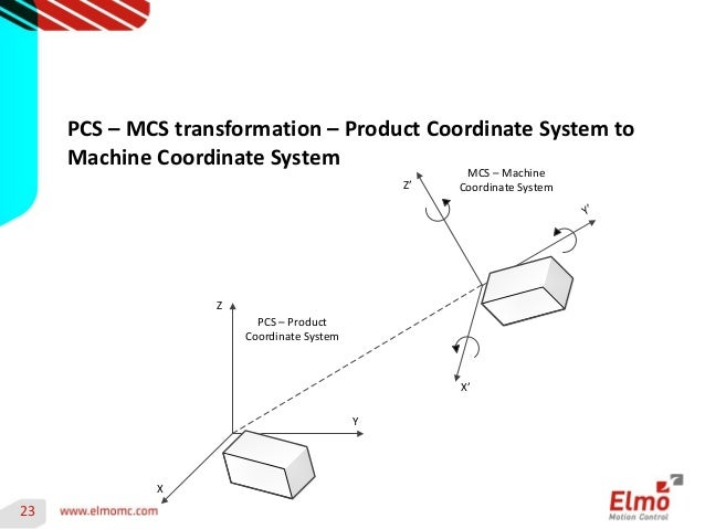 Mcs ipo machine coordinate system