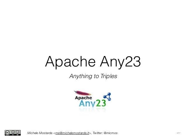 Apache Any23 Anything to Triples Michele Mostarda <me@michelemostarda.it>, Twitter: @micmos v1.1