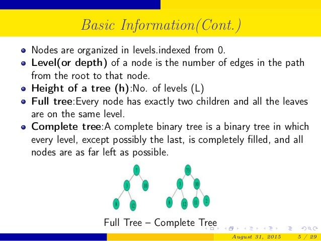 Binary Search 2: The Basic Idea - YouTube