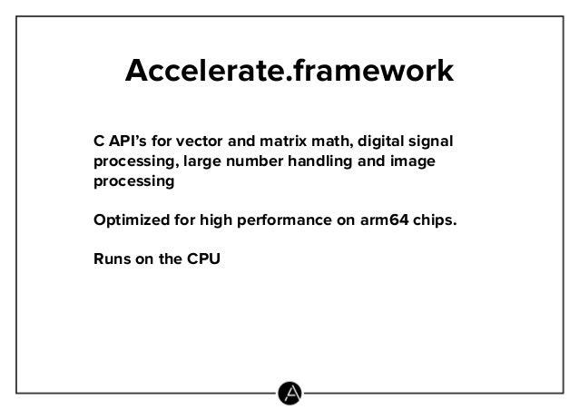 veclib framework