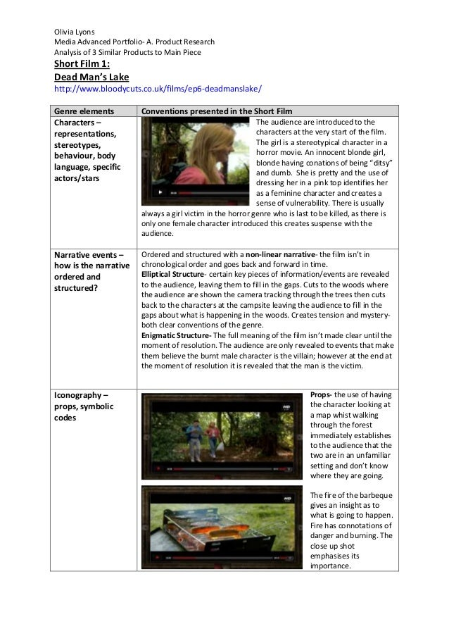 Olivia LyonsMedia Advanced Portfolio- A. Product ResearchAnalysis of 3 Similar Products to Main PieceShort Film 1:Dead Man...