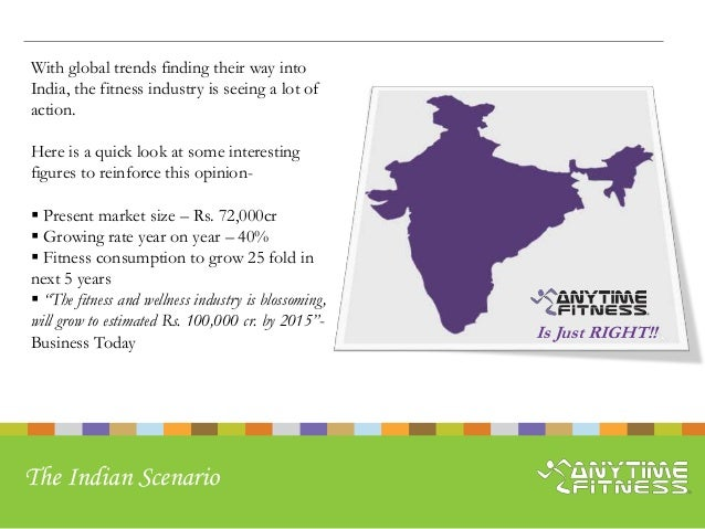 Anytime Fitness Membership Cost India - Blog Eryna