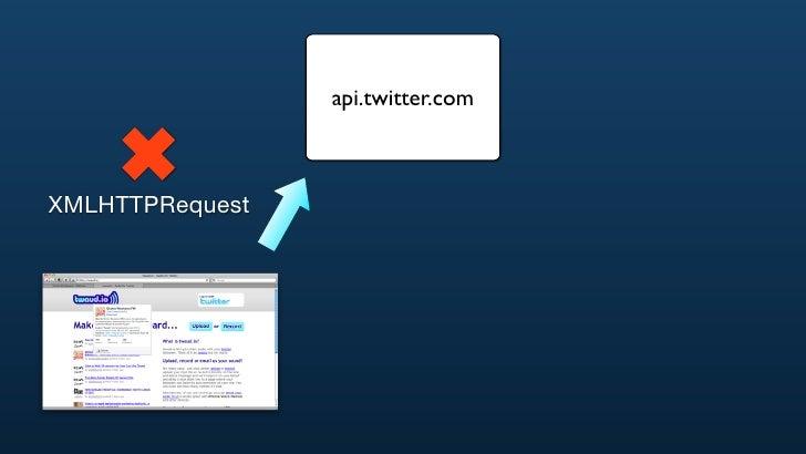 api.twitter.com     http://api.twitter.com/       server.html