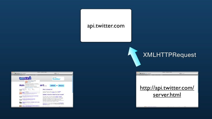 api.twitter.com              ✖ http://api.twitter.com/     example.html