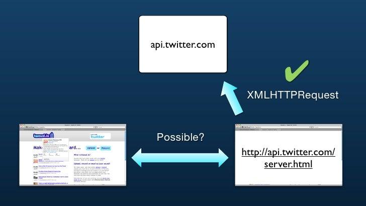 http://api.twitter.com/ server.postMessage('blah', ...);                               example.html