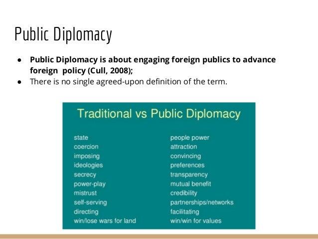 Cross-platform communication and context: assessing social media engagement in Public Diplomacy Slide 3