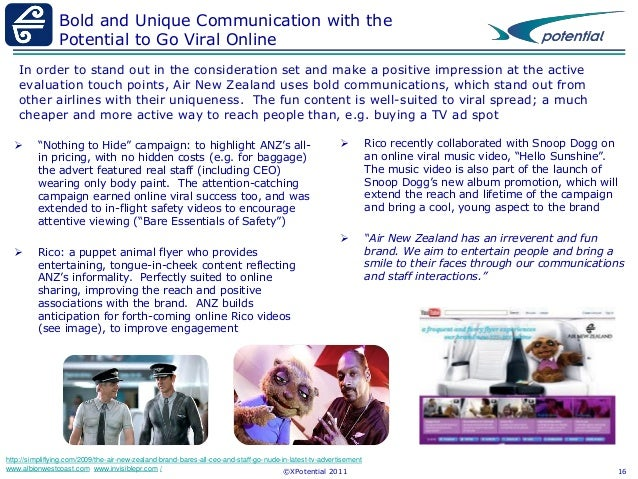 air new zealand case study But, as ben fahy discovers, air new zealand can't be accused of that and, in  many cases, its clever use of technology is providing answers to a.