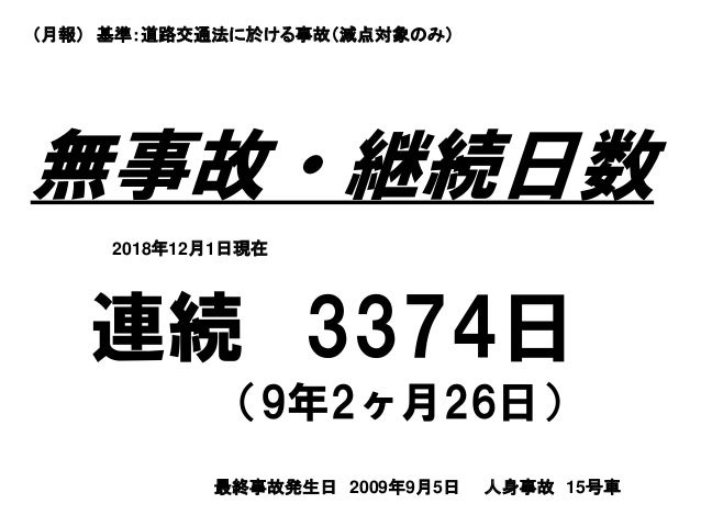 無事故・継続日数 連続 3374日 (9年2ヶ月26日) 2018年12月1日現在 (月報) 基準:道路交通法に於ける事故(減点対象のみ) 最終事故発生日 2009年9月5日 人身事故 15号車