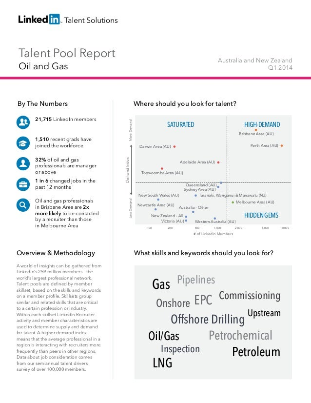 Talent Pool Report Oil and Gas Australia and New Zealand Q1 2014 By The Numbers 21,715 LinkedIn members 1,510 recent grads...