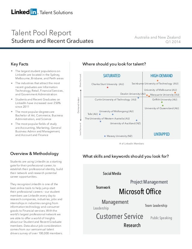 Talent Pool Report Students and Recent Graduates Australia and New Zealand Q1 2014 Key Facts Overview & Methodology Studen...