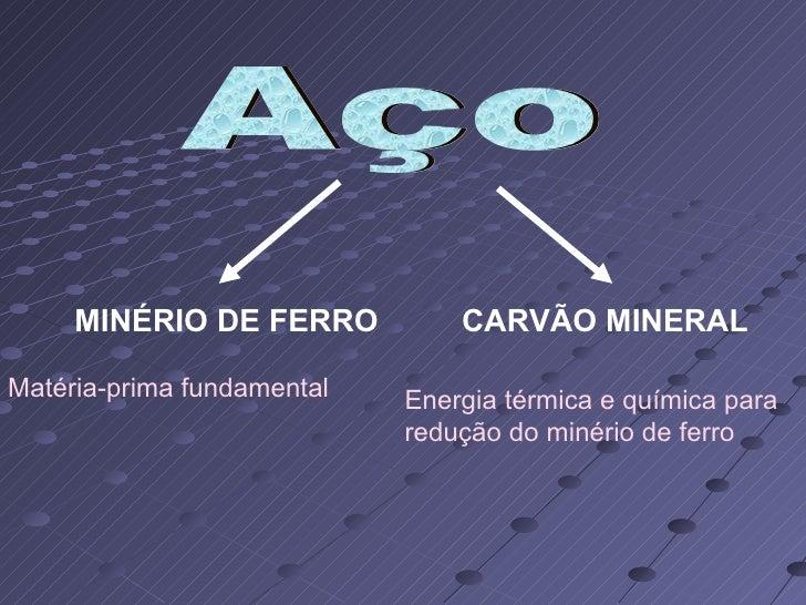 AçO Slide 2