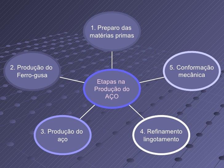 AçO Slide 3