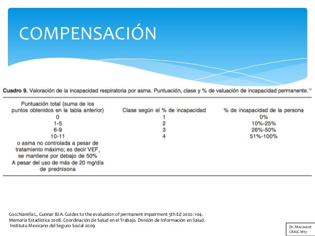 guides to the evaluation of permanent impairment 5th pdf