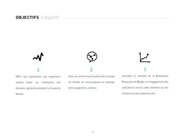 19 OBJECTIFS 3 objectifs 1 Offrir aux utilisateurs une expérience inédite basée sur l'utilisation des données générées pen...
