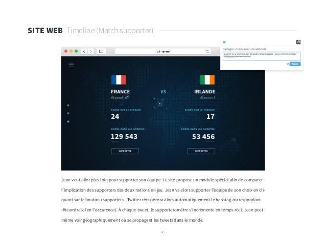 45 SITE WEB Timeline (Match supporter) Jean veut aller plus loin pour supporter son équipe. Le site propose un module spéc...