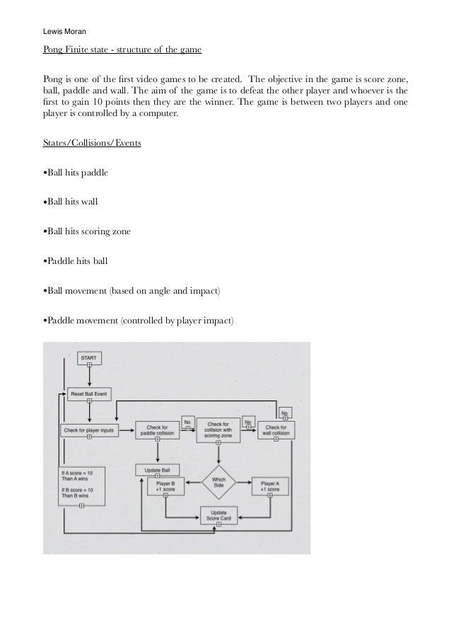 Ao2 pdf
