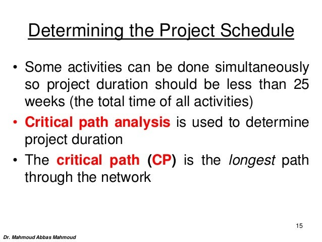 Determining the Project Schedule • Some activities can be done simultaneously so project duration should be less than 25 w...