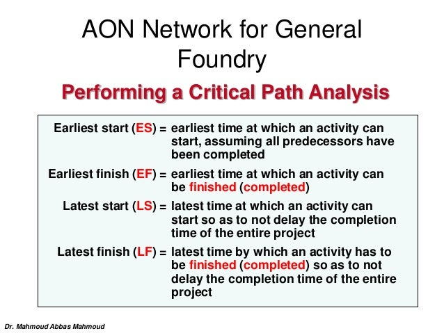 Performing a Critical Path Analysis Activity Description Time (weeks) A Build internal components 2 B Modify roof and floo...
