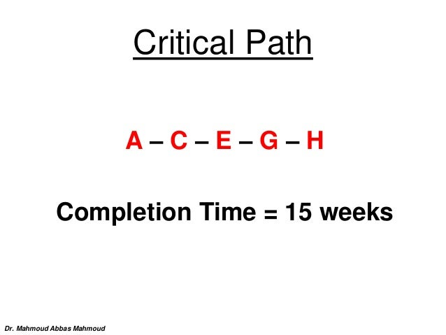 Critical Path A – C – E – G – H Completion Time = 15 weeks Dr. Mahmoud Abbas Mahmoud