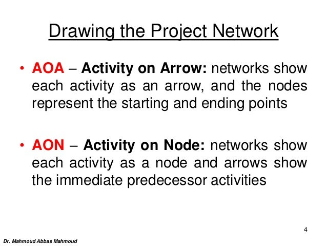 Drawing the Project Network • AOA – Activity on Arrow: networks show each activity as an arrow, and the nodes represent th...