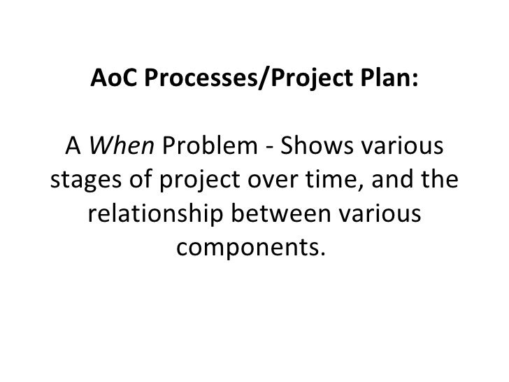 AoC Processes/Project Plan: A  When  Problem - Shows various stages of project over time, and the relationship between var...