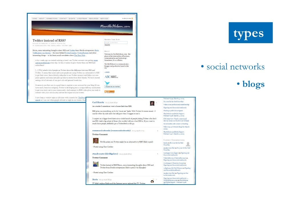 types  • social networks           • blogs           • wikis      • podcasts