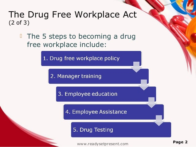 is drug testing in the workplace an invasion of employee privacy Employees' right to privacy pre-employment drug testing is a while the majority of cases brought by aggrieved employees for invasion of privacy in.