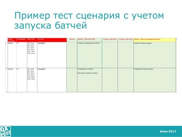 Киев 2017 Пример тест сценария с учетом запуска батчей