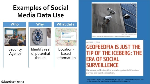 Roundtable Social Media Users Privacy Expectations Amp The