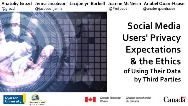 Social Media Users' Privacy Expectations & the Ethics of Using Their Data by Third Parties Anatoliy Gruzd Jenna Jacobson J...