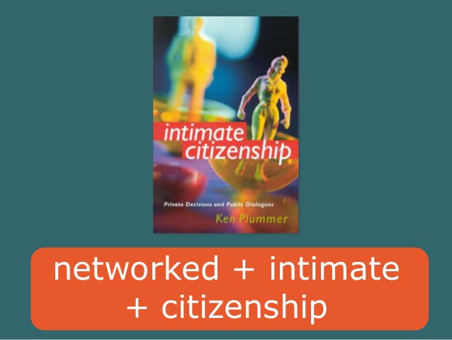 networked + intimate  + citizenship