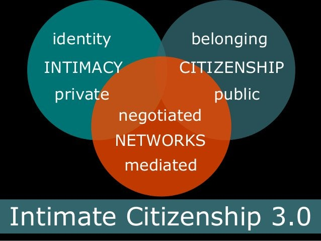 identity  INTIMACY  private  belonging  CITIZENSHIP  negotiated  NETWORKS  mediated  public  Intimate Citizenship 3.0