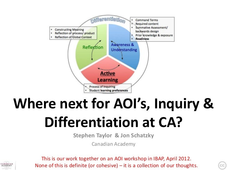 Where next for AOI's, Inquiry &   Differentiation at CA?                    Stephen Taylor & Jon Schatzky                 ...