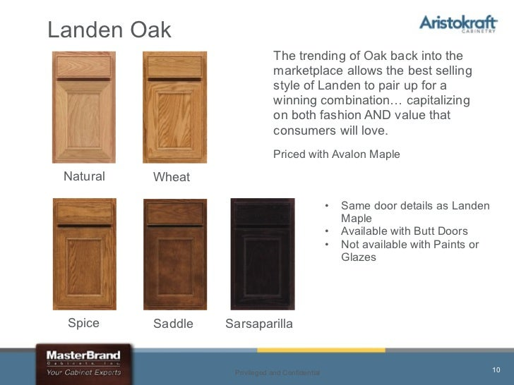 Landen Oak Privileged And Confidential 9; 10.