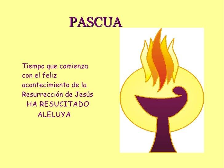 PASCUA Tiempo que comienza con el feliz  acontecimiento de la Resurrección de Jesús HA RESUCITADO  ALELUYA